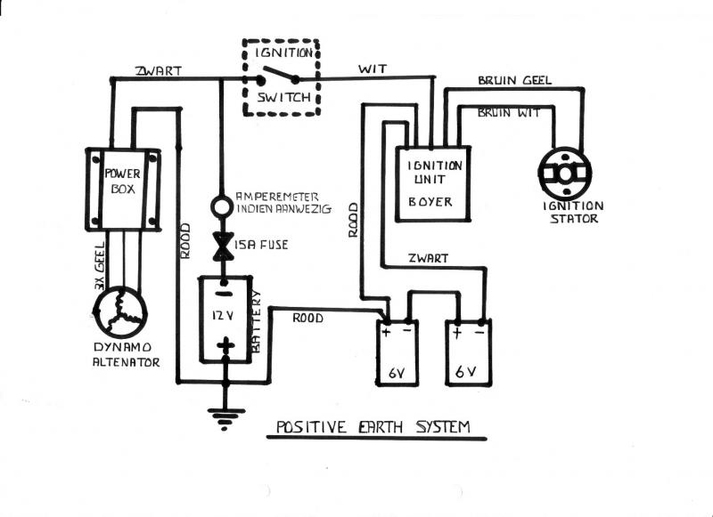 Wiring Diagrams Ignition on triumph wiring diagrams